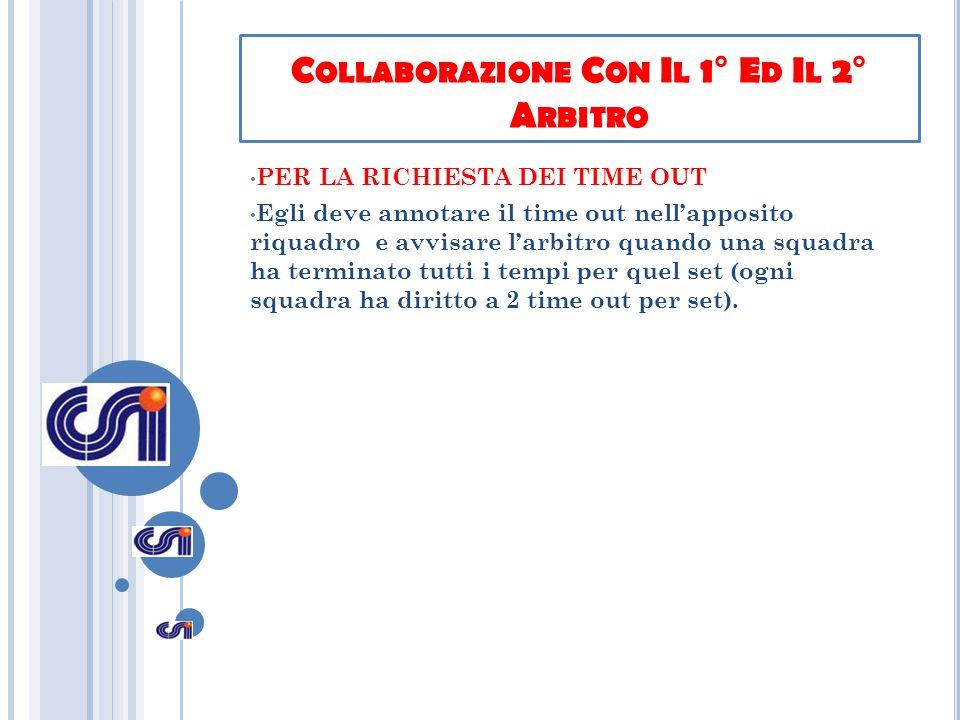 Collaborazione Con Il 1° Ed Il 2° Arbitro