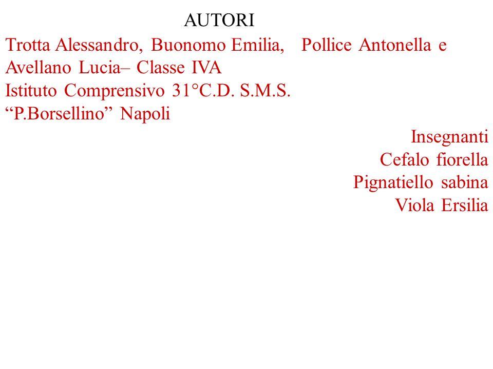 AUTORI Trotta Alessandro, Buonomo Emilia, Pollice Antonella e Avellano Lucia– Classe IVA.
