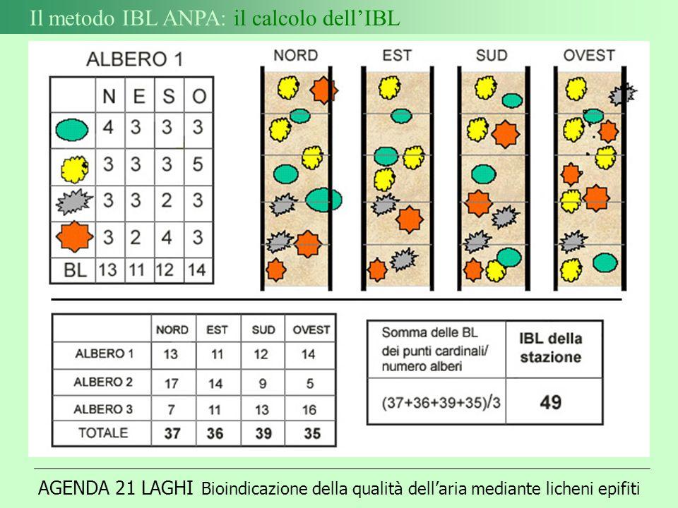 Il metodo IBL ANPA: il calcolo dell'IBL