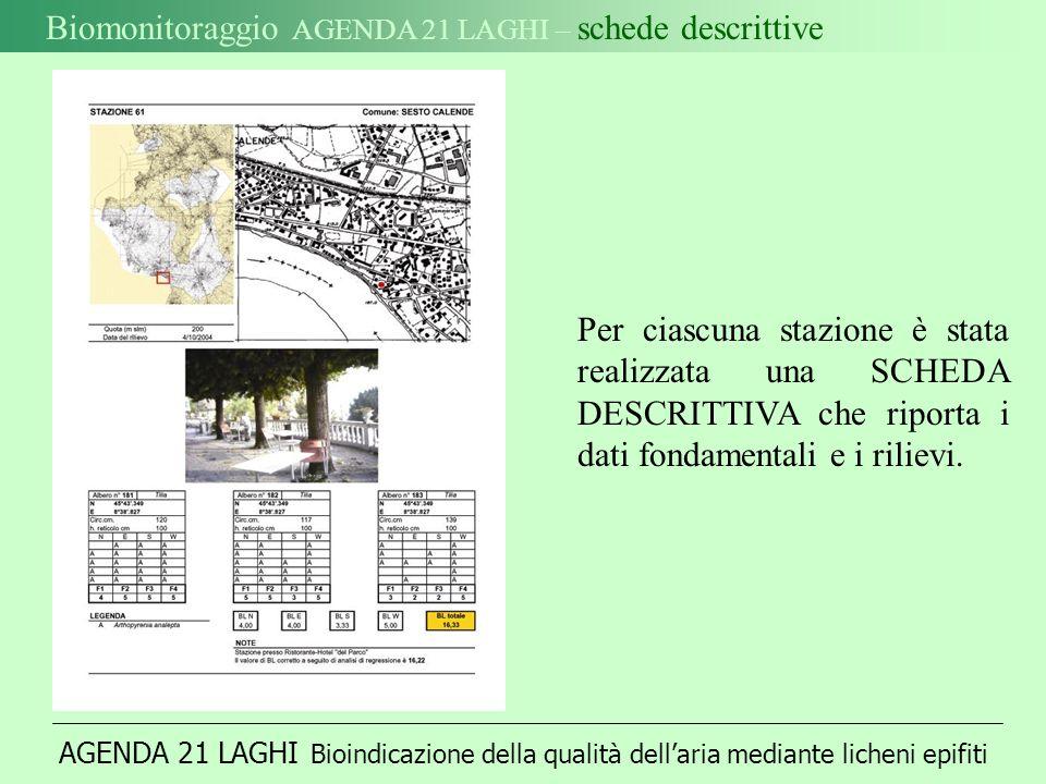 Biomonitoraggio AGENDA 21 LAGHI – schede descrittive