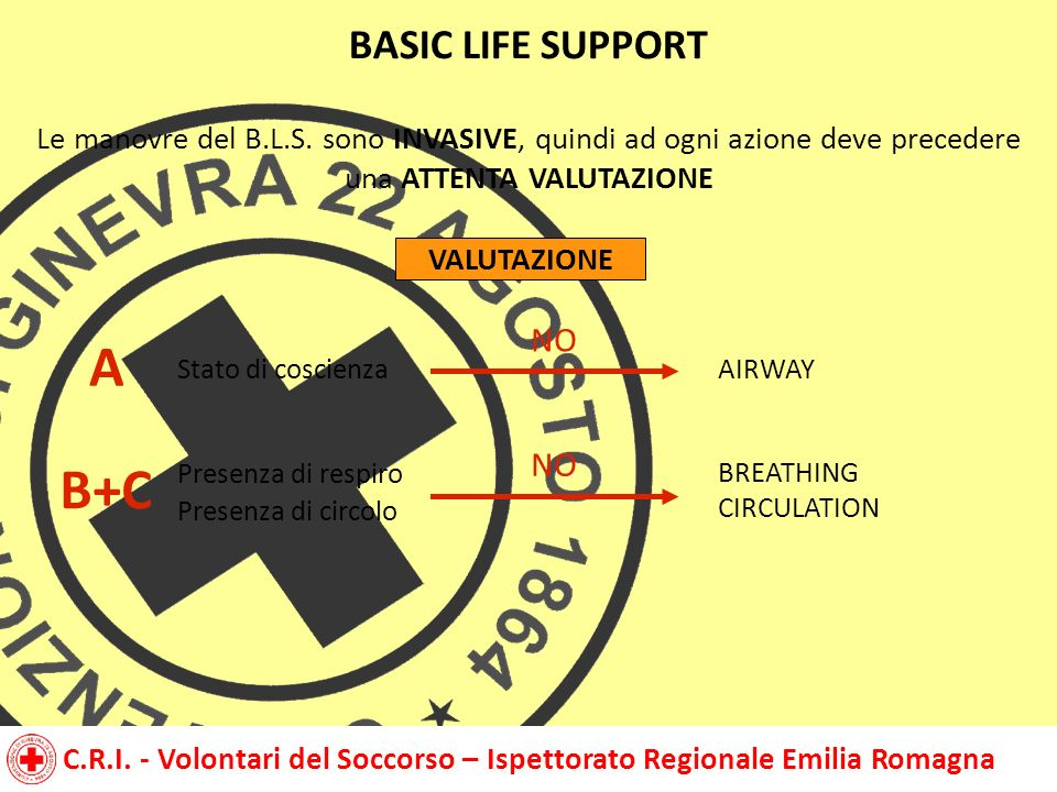 A B+C BASIC LIFE SUPPORT NO NO