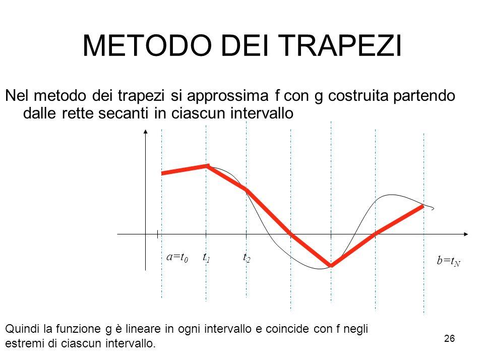 METODO DEI TRAPEZI Nel metodo dei trapezi si approssima f con g costruita partendo dalle rette secanti in ciascun intervallo.