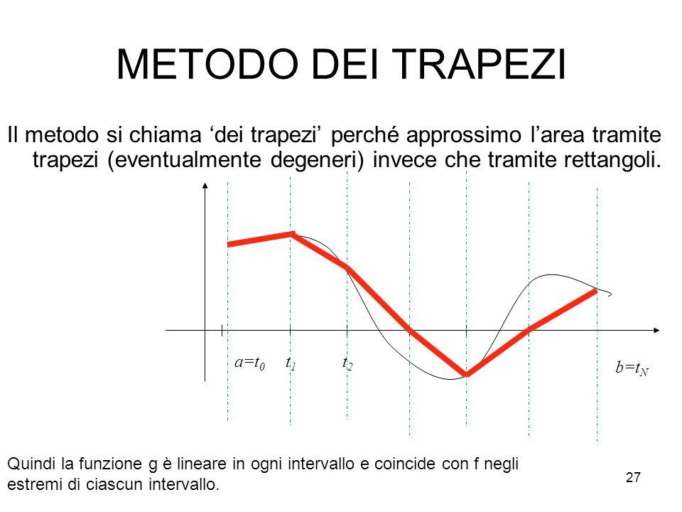 METODO DEI TRAPEZI Il metodo si chiama 'dei trapezi' perché approssimo l'area tramite trapezi (eventualmente degeneri) invece che tramite rettangoli.