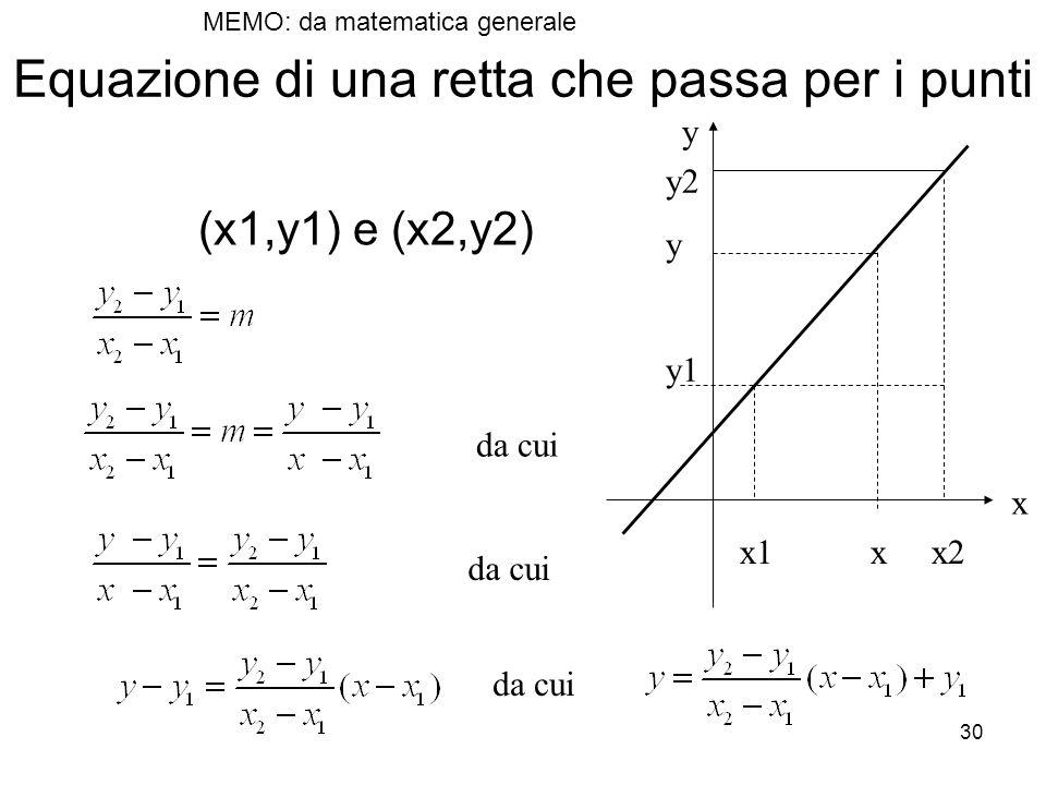 Equazione di una retta che passa per i punti