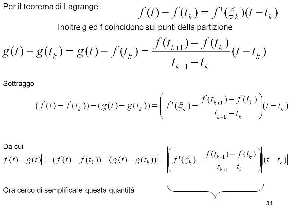 Inoltre g ed f coincidono sui punti della partizione