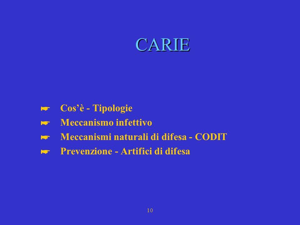 CARIE Cos'è - Tipologie Meccanismo infettivo
