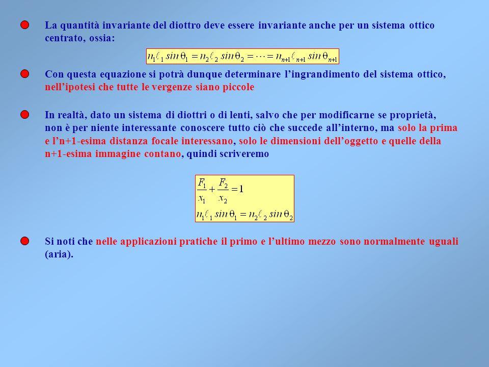 La quantità invariante del diottro deve essere invariante anche per un sistema ottico