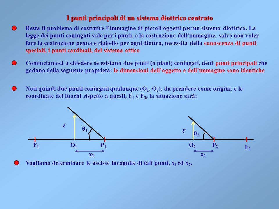 I punti principali di un sistema diottrico centrato