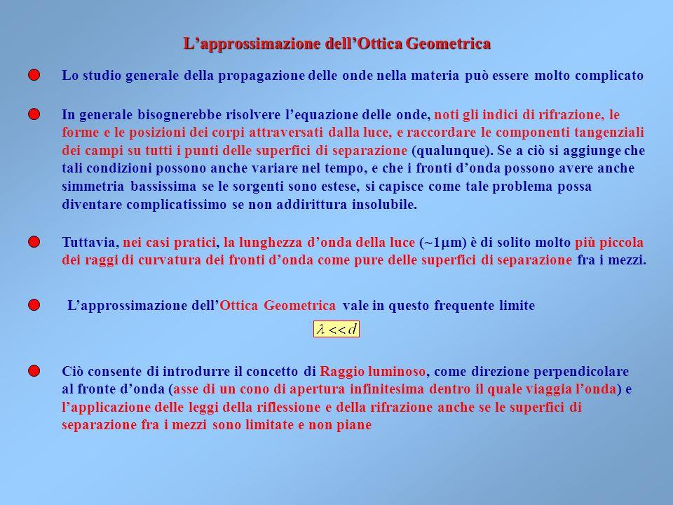 L'approssimazione dell'Ottica Geometrica