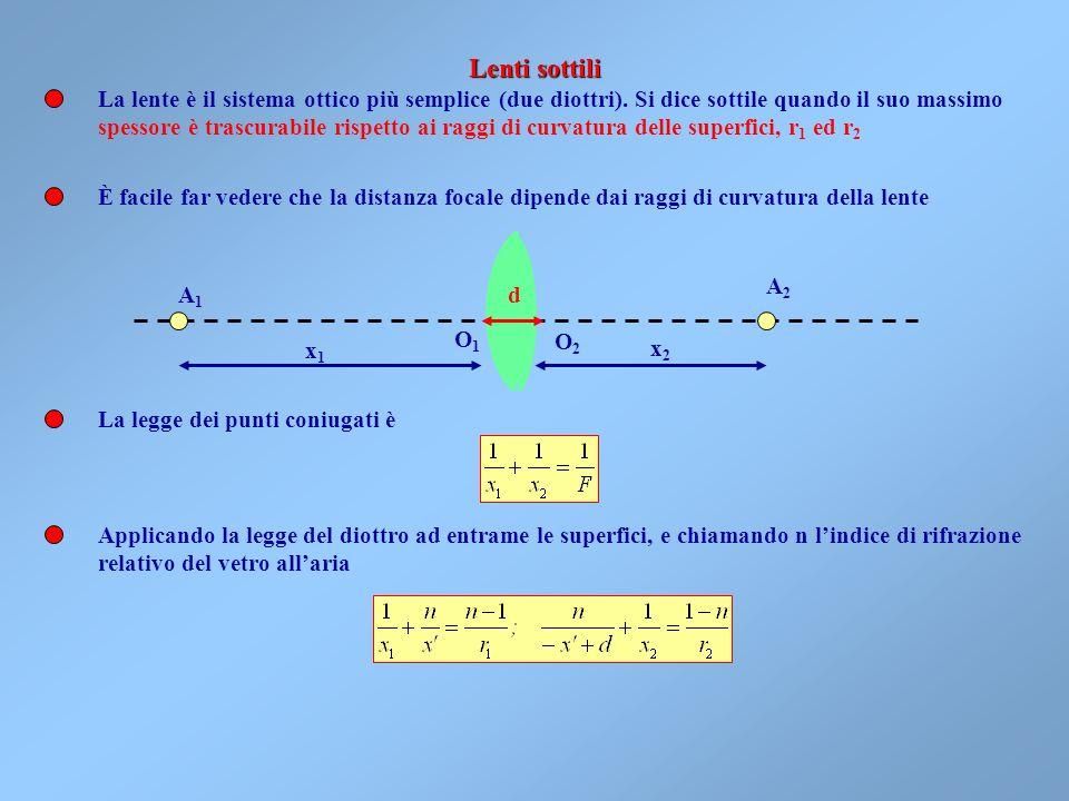 Lenti sottili La lente è il sistema ottico più semplice (due diottri). Si dice sottile quando il suo massimo.