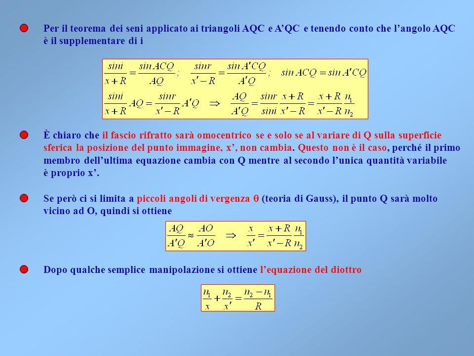 Per il teorema dei seni applicato ai triangoli AQC e A'QC e tenendo conto che l'angolo AQC