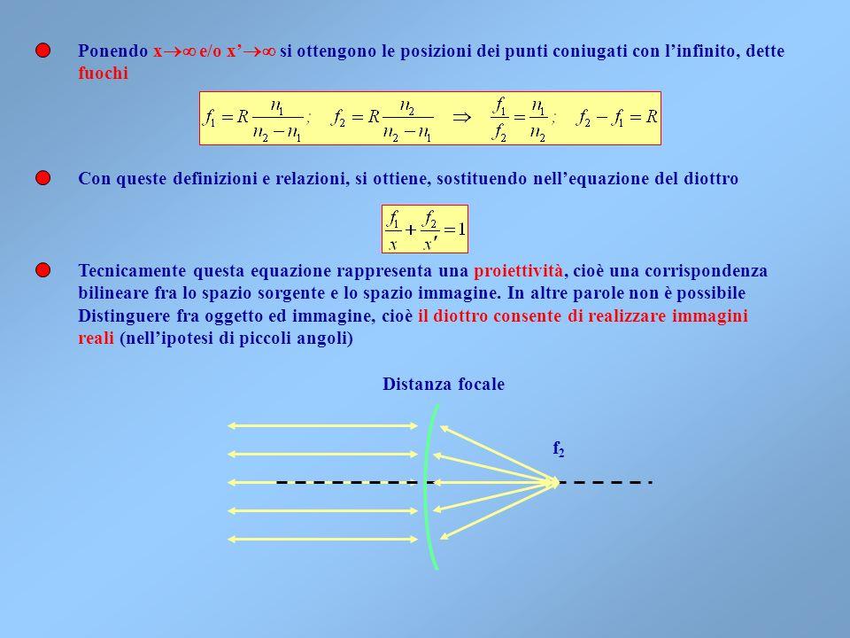 Ponendo x e/o x' si ottengono le posizioni dei punti coniugati con l'infinito, dette