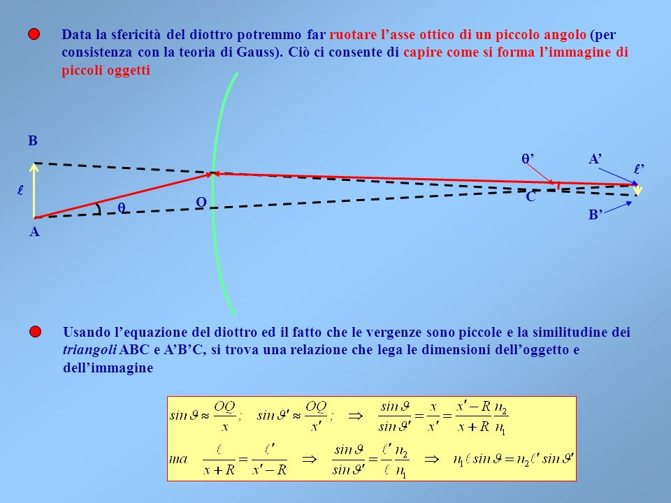 Data la sfericità del diottro potremmo far ruotare l'asse ottico di un piccolo angolo (per