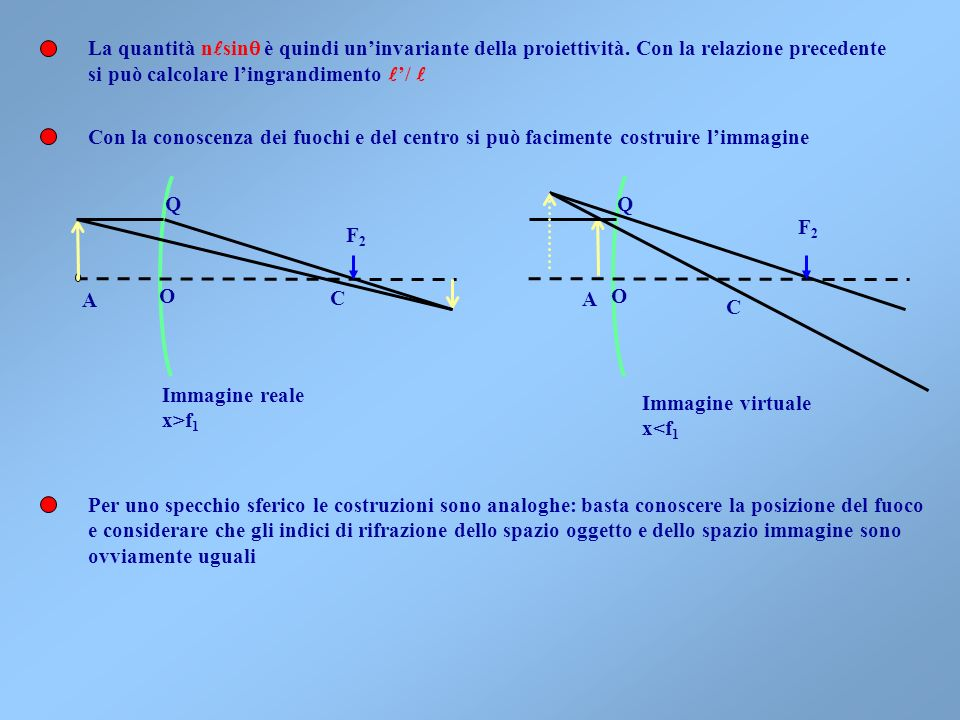 La quantità nsinq è quindi un'invariante della proiettività