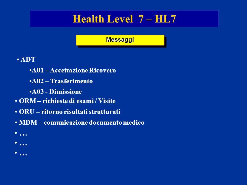 Health Level 7 – HL7 … ADT A01 – Accettazione Ricovero