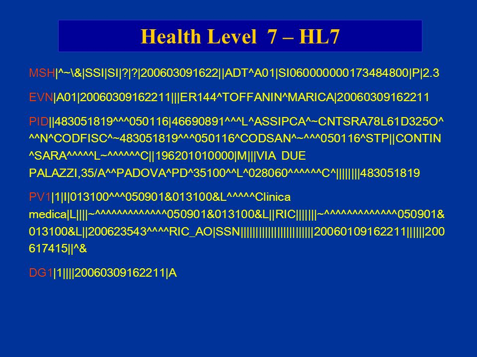Health Level 7 – HL7 MSH|^~\&|SSI|SI| | |200603091622||ADT^A01|SI060000000173484800|P|2.3.