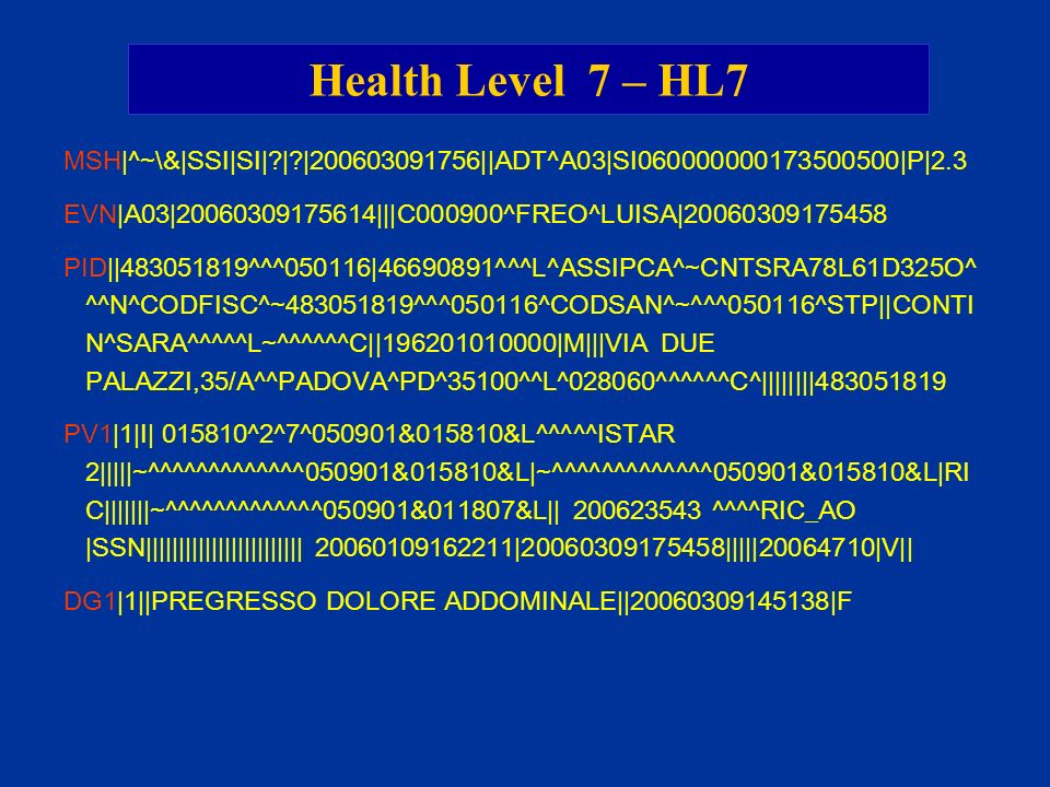 Health Level 7 – HL7 MSH|^~\&|SSI|SI| | |200603091756||ADT^A03|SI060000000173500500|P|2.3.