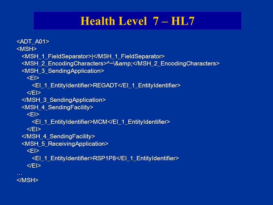 Health Level 7 – HL7 <ADT_A01> <MSH>