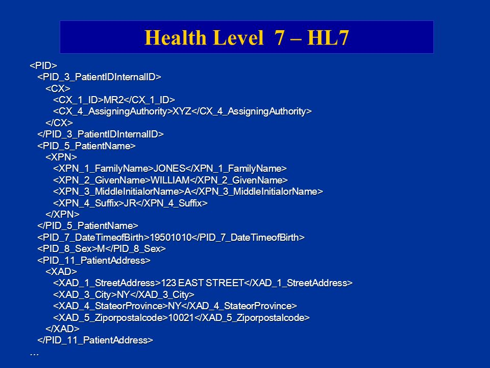 Health Level 7 – HL7 <PID> <PID_3_PatientIDInternalID>