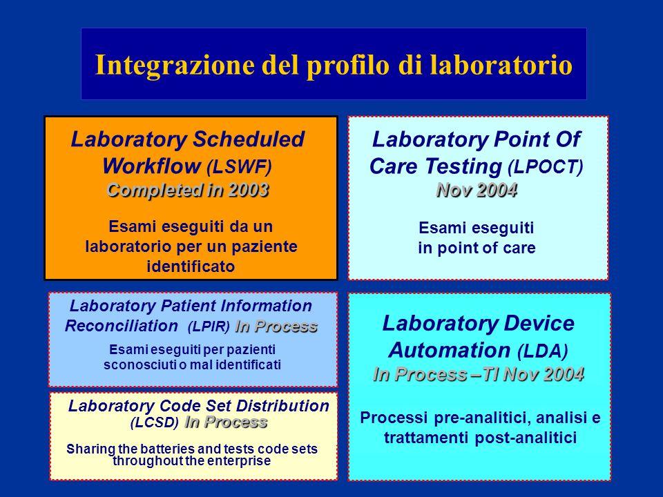 Integrazione del profilo di laboratorio