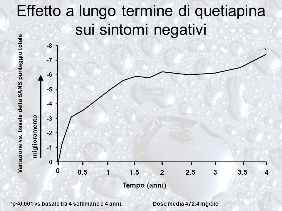 Effetto a lungo termine di quetiapina sui sintomi negativi