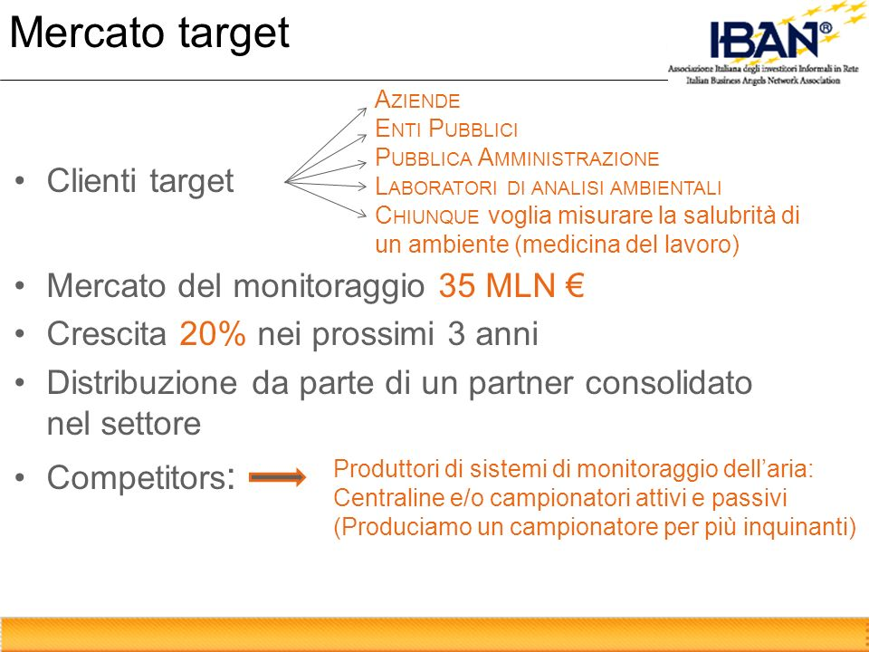 Mercato target Clienti target Mercato del monitoraggio 35 MLN €