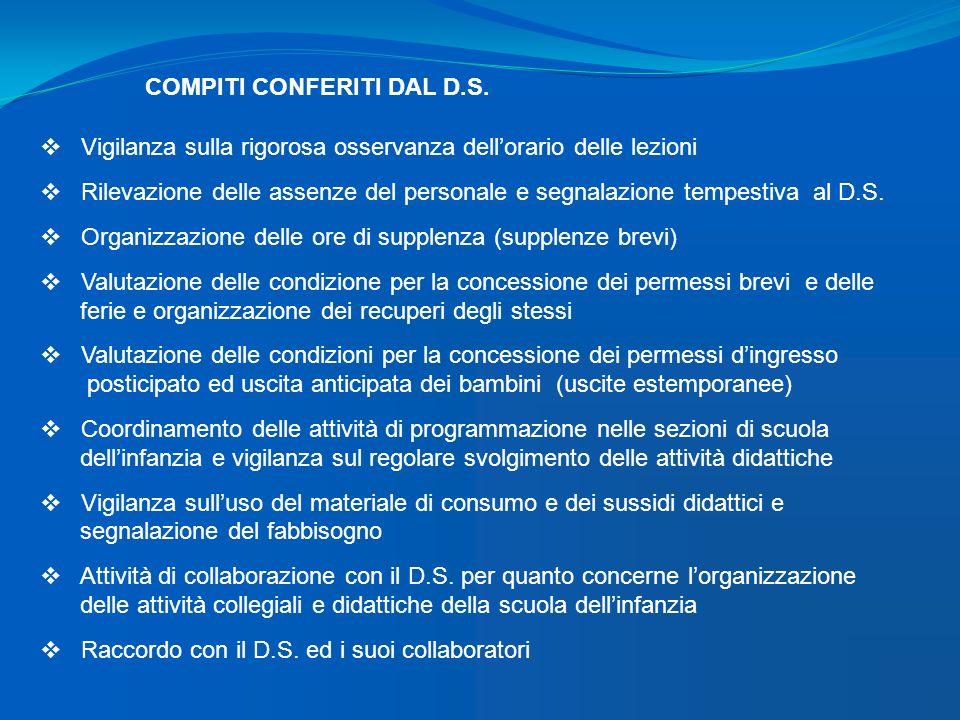 COMPITI CONFERITI DAL D.S.