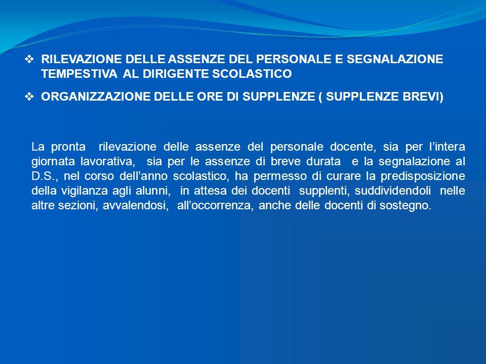 RILEVAZIONE DELLE ASSENZE DEL PERSONALE E SEGNALAZIONE