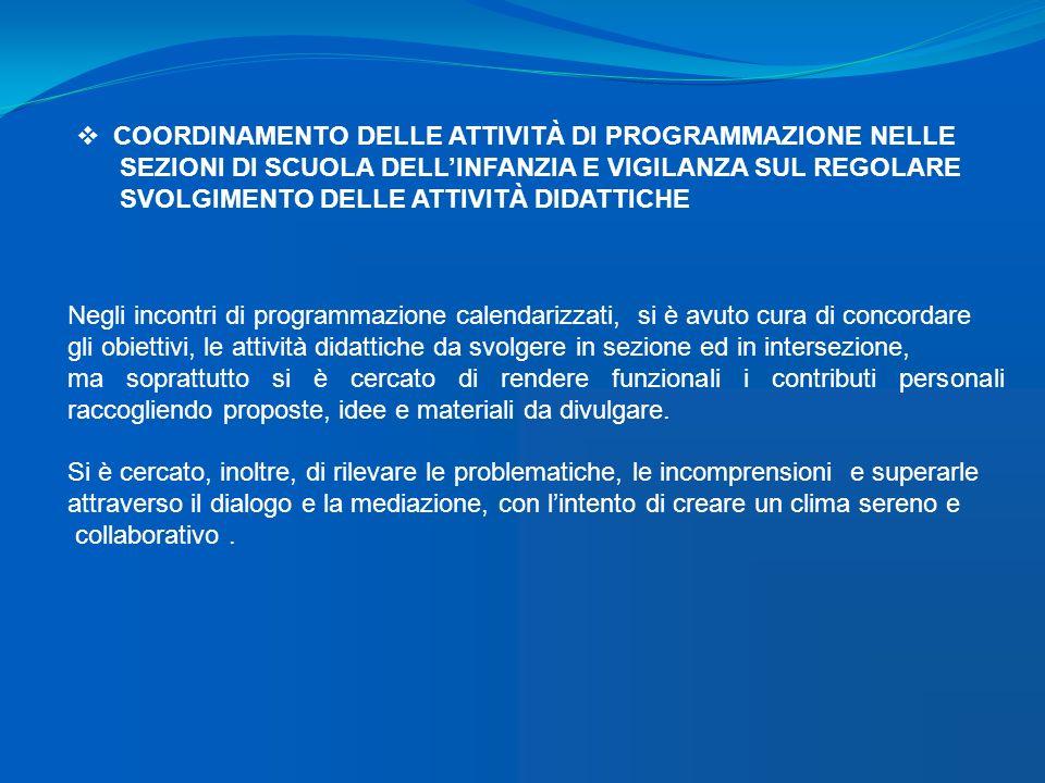 COORDINAMENTO DELLE ATTIVITÀ DI PROGRAMMAZIONE NELLE