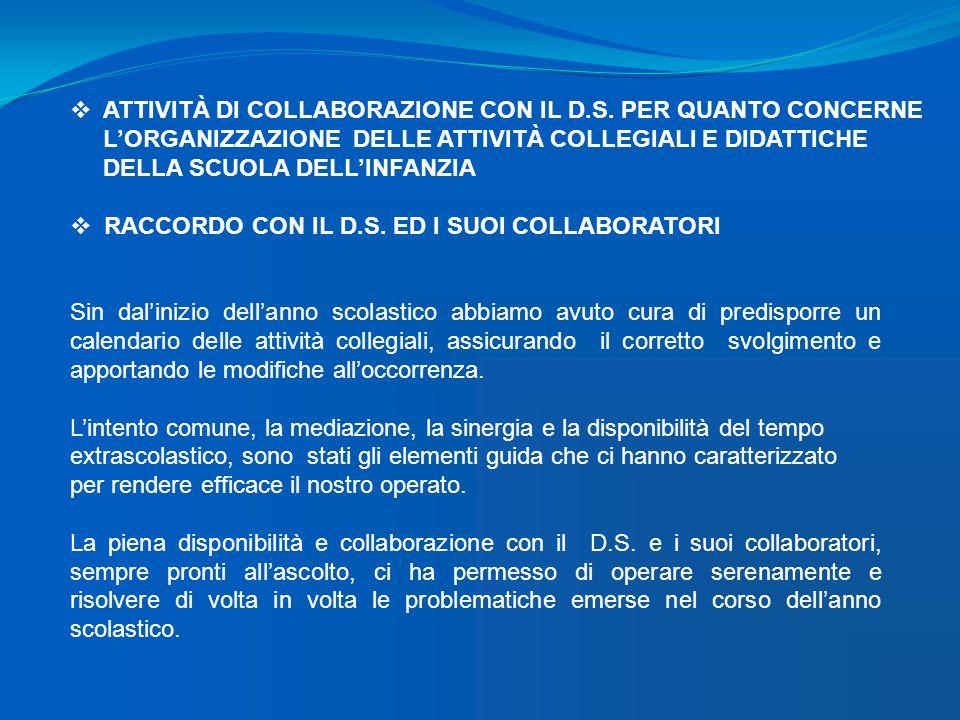 ATTIVITÀ DI COLLABORAZIONE CON IL D.S. PER QUANTO CONCERNE