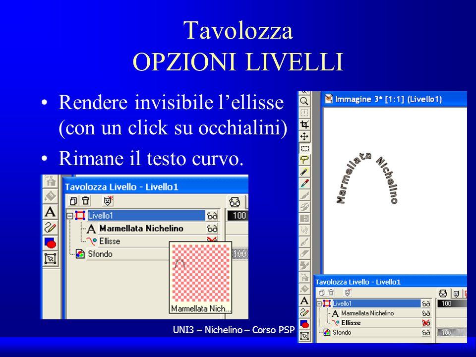 Tavolozza OPZIONI LIVELLI