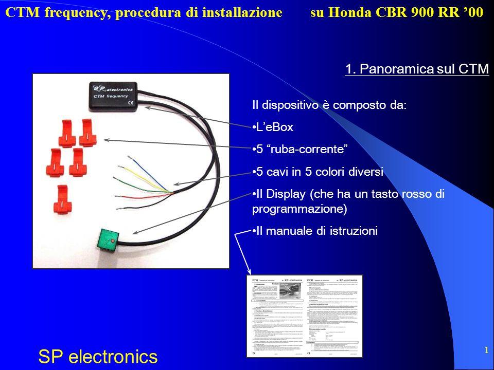 1. Panoramica sul CTM Il dispositivo è composto da: L'eBox