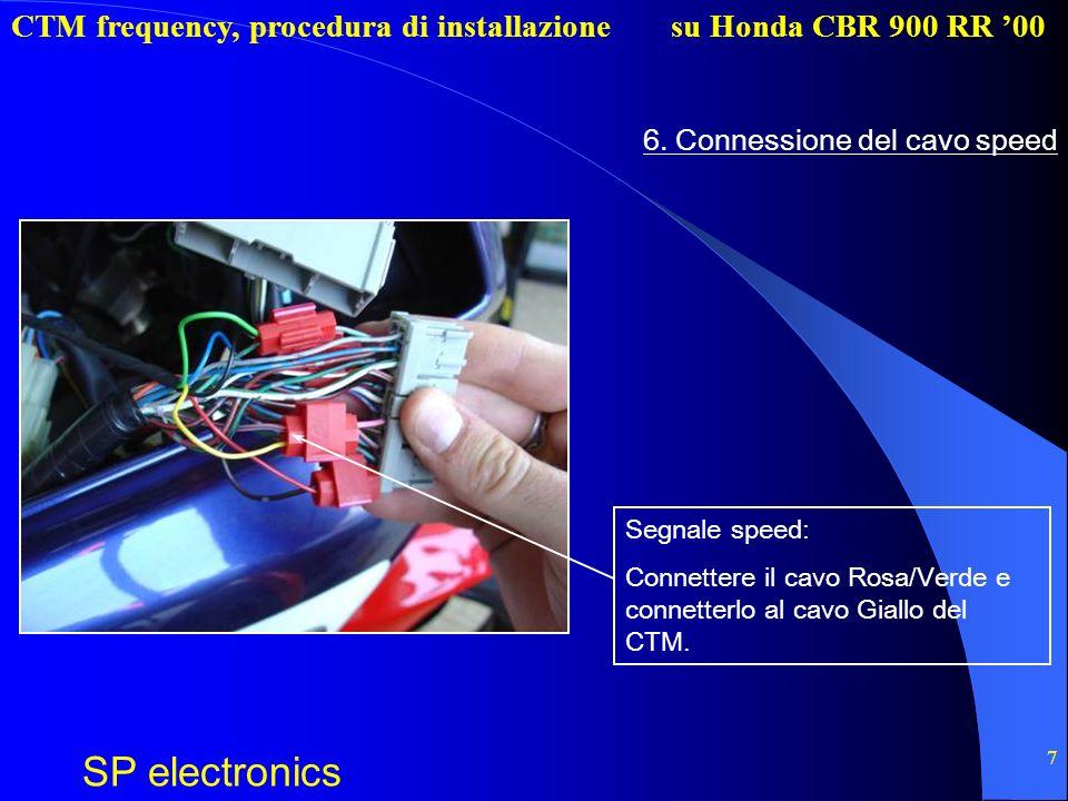 6. Connessione del cavo speed