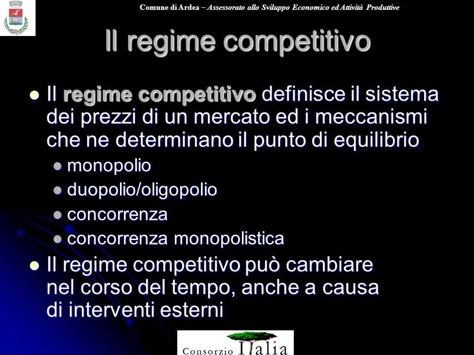 Il regime competitivo Il regime competitivo definisce il sistema dei prezzi di un mercato ed i meccanismi che ne determinano il punto di equilibrio.