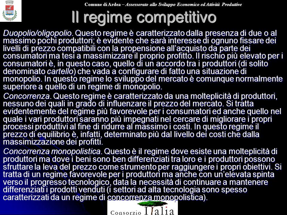 Il regime competitivo