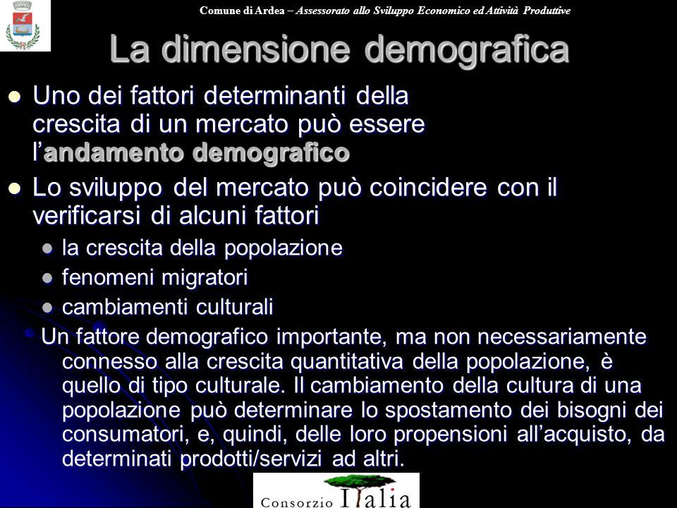 La dimensione demografica