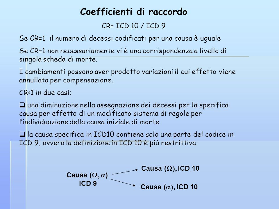 Coefficienti di raccordo