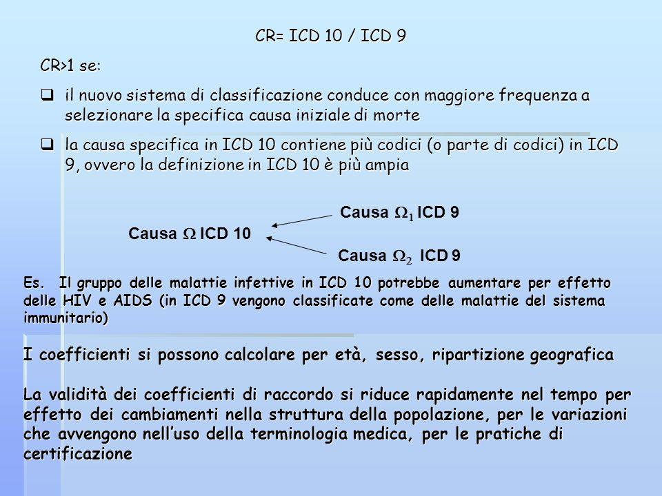 CR= ICD 10 / ICD 9CR>1 se: il nuovo sistema di classificazione conduce con maggiore frequenza a selezionare la specifica causa iniziale di morte.