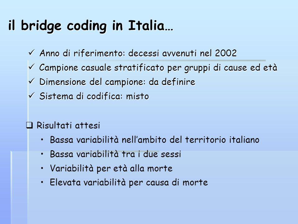 il bridge coding in Italia…