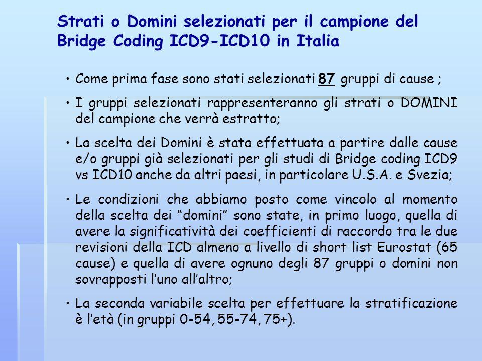 Strati o Domini selezionati per il campione del Bridge Coding ICD9-ICD10 in Italia