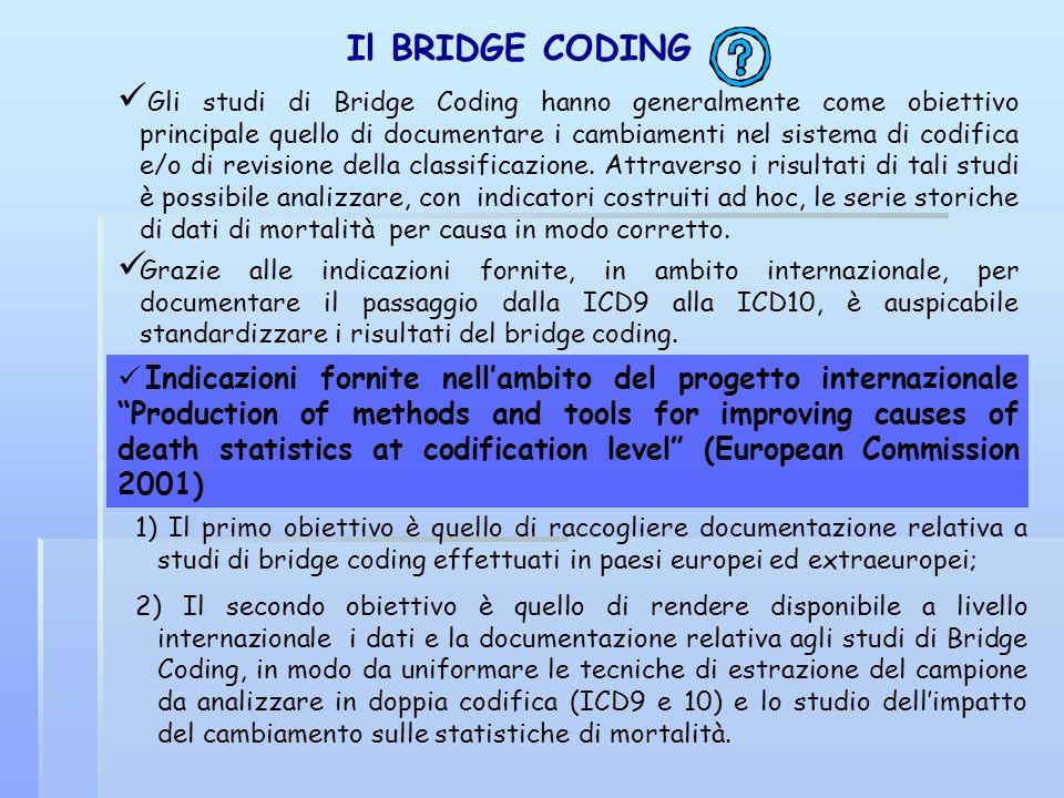 Il BRIDGE CODING