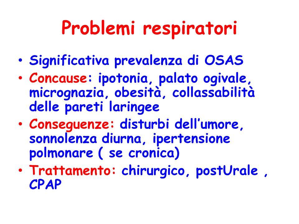 Problemi respiratori Significativa prevalenza di OSAS