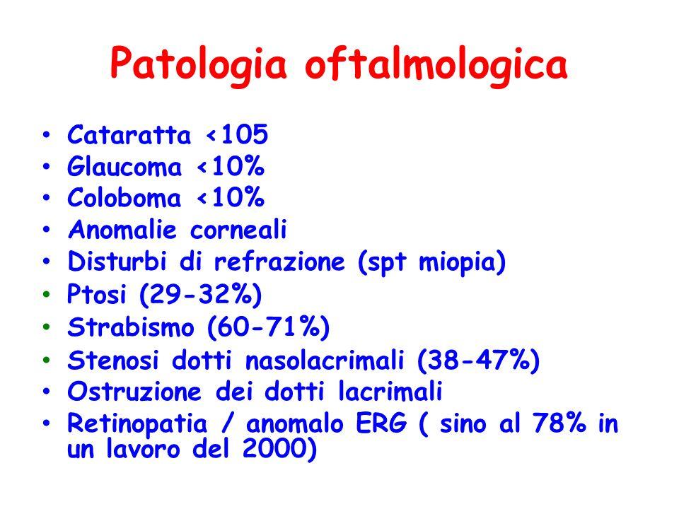 Patologia oftalmologica