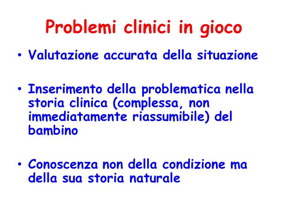 Problemi clinici in gioco
