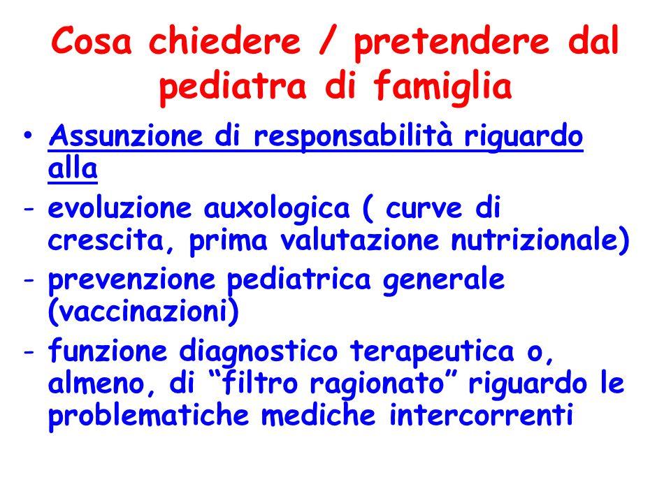 Cosa chiedere / pretendere dal pediatra di famiglia