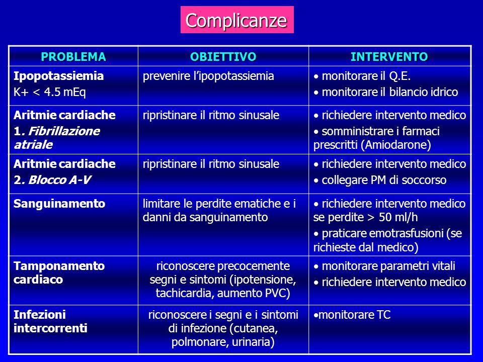 Complicanze PROBLEMA OBIETTIVO INTERVENTO Ipopotassiemia