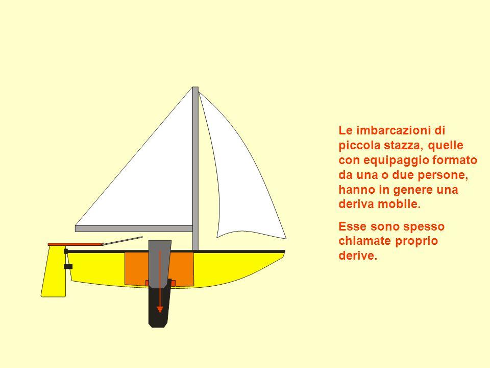 Le imbarcazioni di piccola stazza, quelle con equipaggio formato da una o due persone, hanno in genere una deriva mobile.