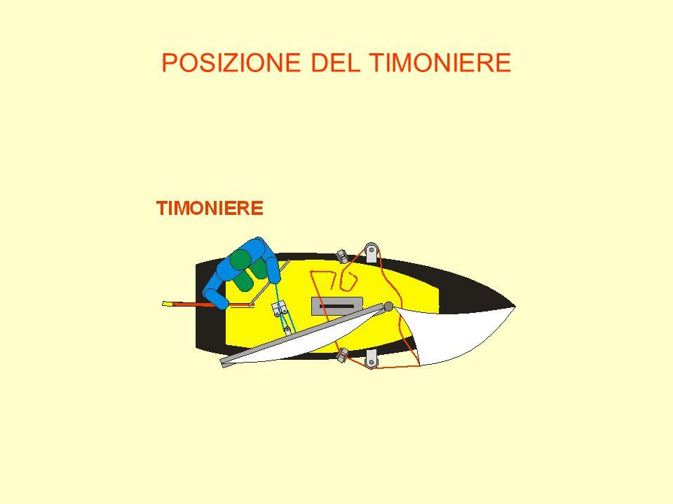 POSIZIONE DEL TIMONIERE