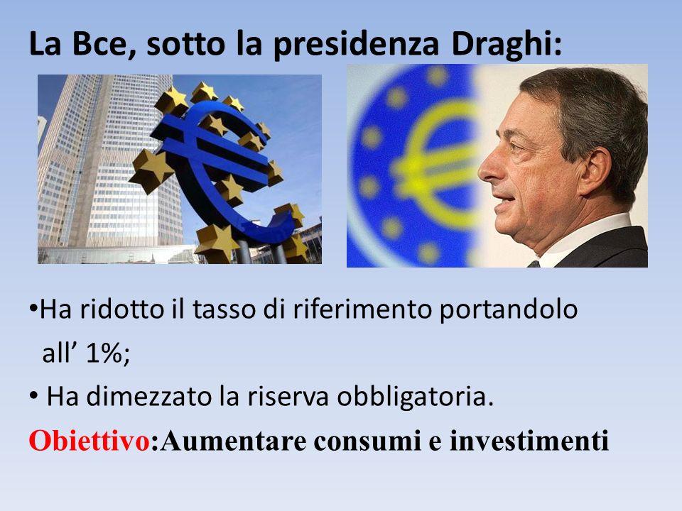 La Bce, sotto la presidenza Draghi: