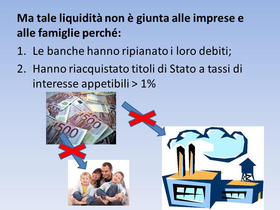 Ma tale liquidità non è giunta alle imprese e alle famiglie perché: